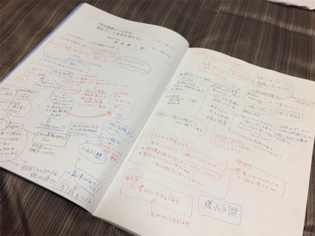 f:id:miho-tachikawa:20180703224947j:image