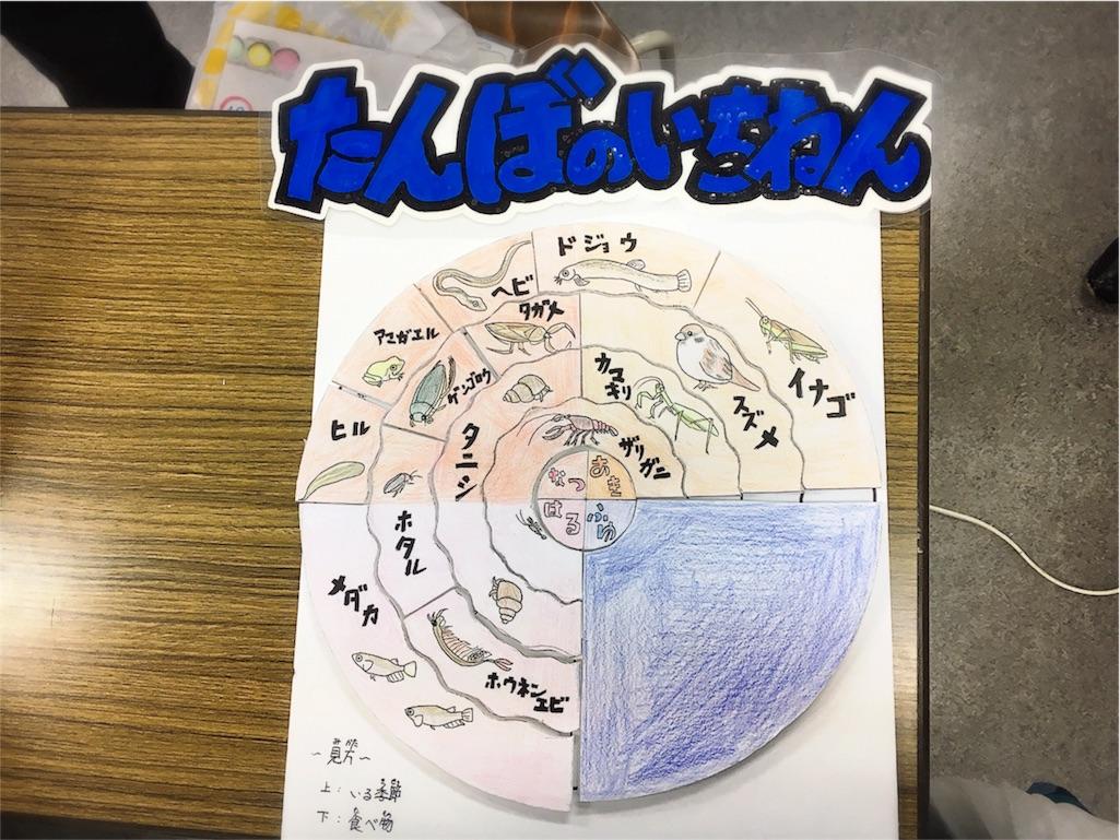 f:id:mihocomiho:20161009191536j:image