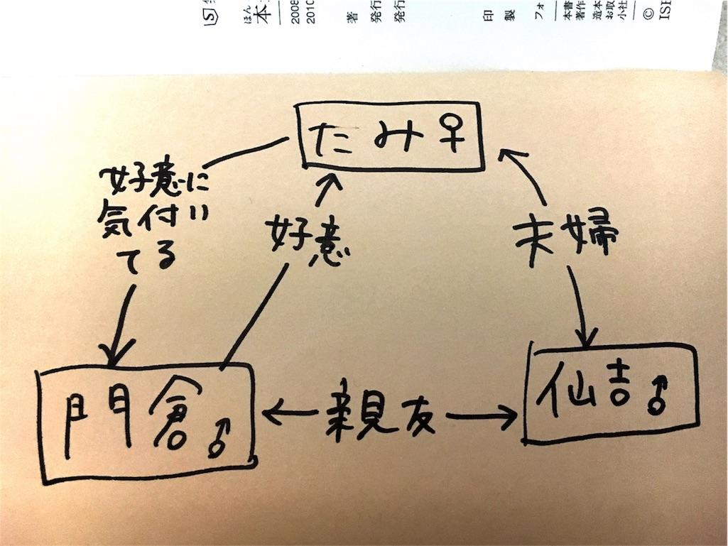 f:id:mihocomiho:20161205231524j:image