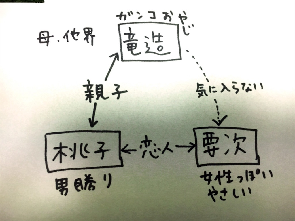 f:id:mihocomiho:20161205231530j:image