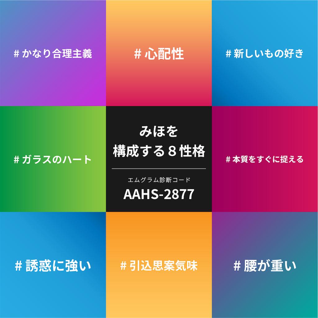 f:id:mihocomiho:20170529094345p:image
