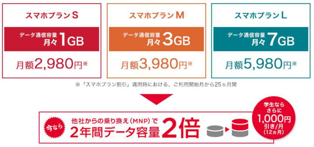 f:id:mihohime:20160225205207j:plain