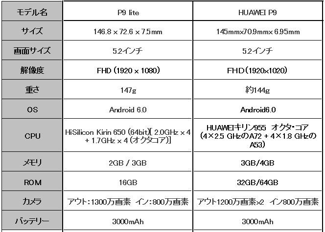 f:id:mihohime:20160609070444j:plain