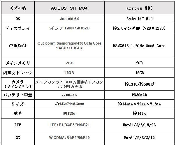 f:id:mihohime:20161207112337j:plain