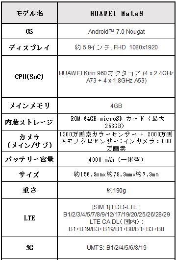 f:id:mihohime:20161214164924j:plain