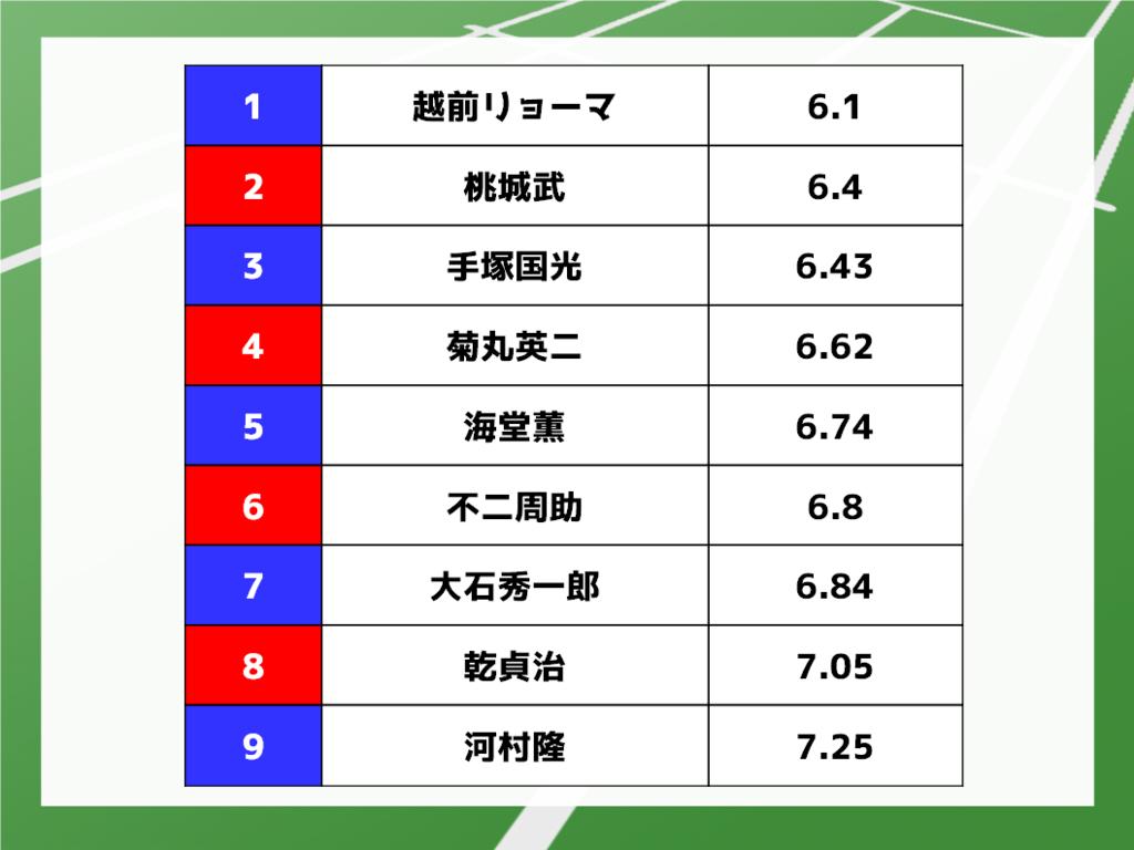 f:id:mihoko_le:20160613232030p:plain