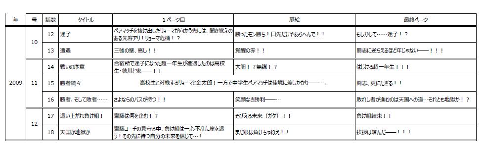 f:id:mihoko_le:20170628090455p:plain
