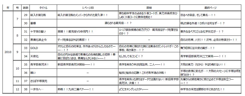 f:id:mihoko_le:20170628235346p:plain