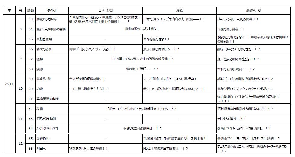 f:id:mihoko_le:20170629001044p:plain