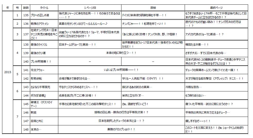 f:id:mihoko_le:20170629085808p:plain