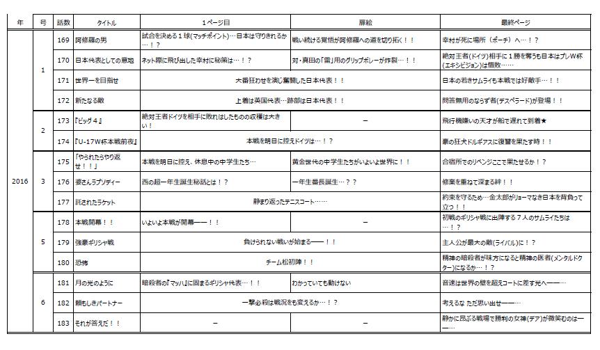 f:id:mihoko_le:20170629094636p:plain