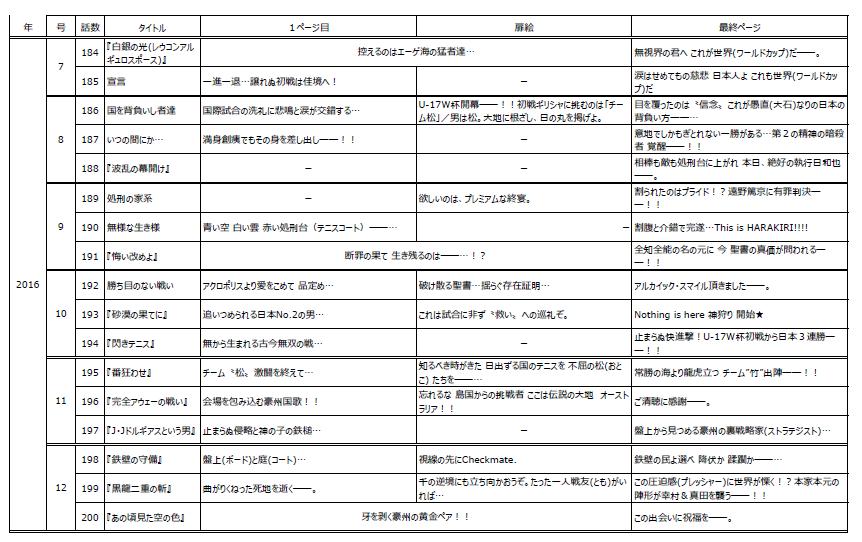 f:id:mihoko_le:20170629094701p:plain