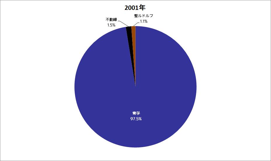 f:id:mihoko_le:20170820222234p:plain