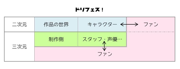 f:id:mihoko_le:20171231094312p:plain
