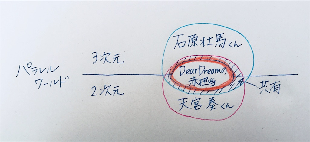 f:id:mihoko_le:20180217090556j:plain