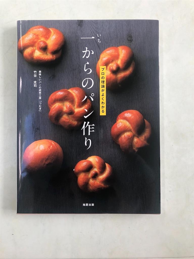f:id:mihokoshimizu:20180601142344j:image