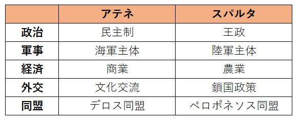 f:id:miholly:20210124163205p:plain