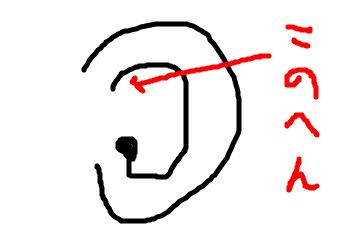 f:id:mihomei:20180220051429p:plain