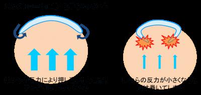 f:id:mihomoriyama:20200422150642p:plain