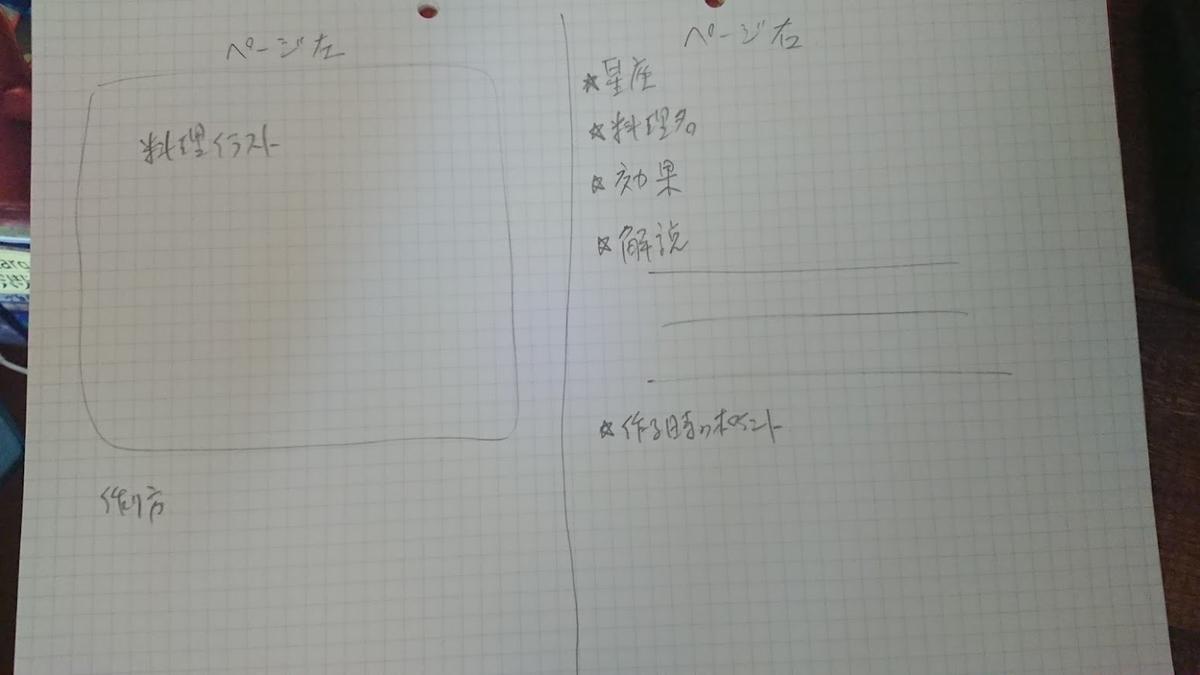 f:id:mihoyamabuki:20190524150305j:plain
