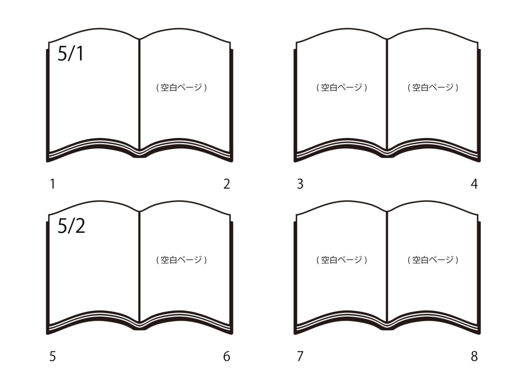 f:id:miicox:20170327143933j:plain