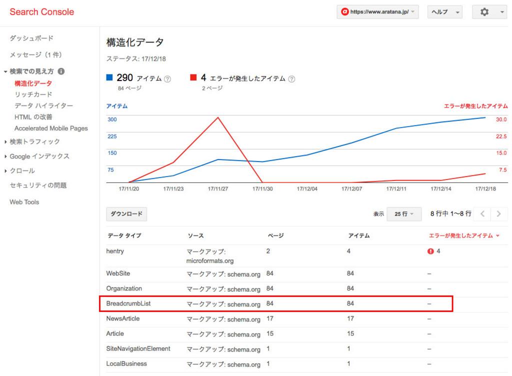 Search Console 構造化データ