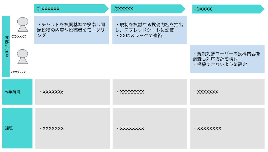 f:id:miishun:20210803135528p:plain