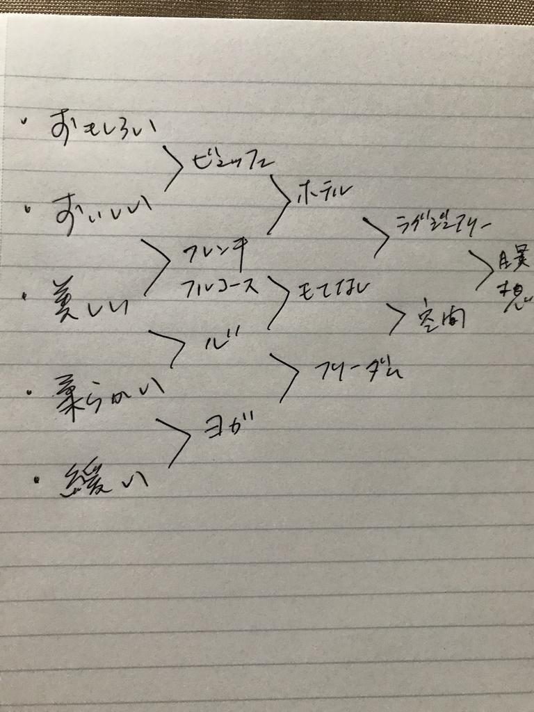 f:id:mijita212:20181103141029j:plain