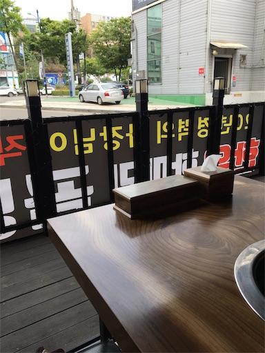 f:id:mijyukorea:20190521010630j:image