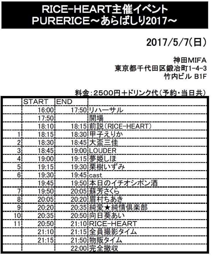 f:id:mika-oosakazuki:20170503181339j:image