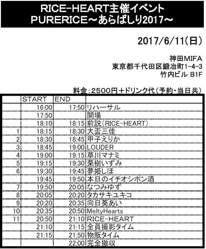 f:id:mika-oosakazuki:20170612095617j:image