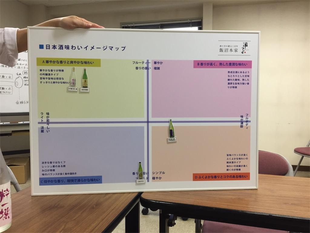 f:id:mika-oosakazuki:20171013234304j:image