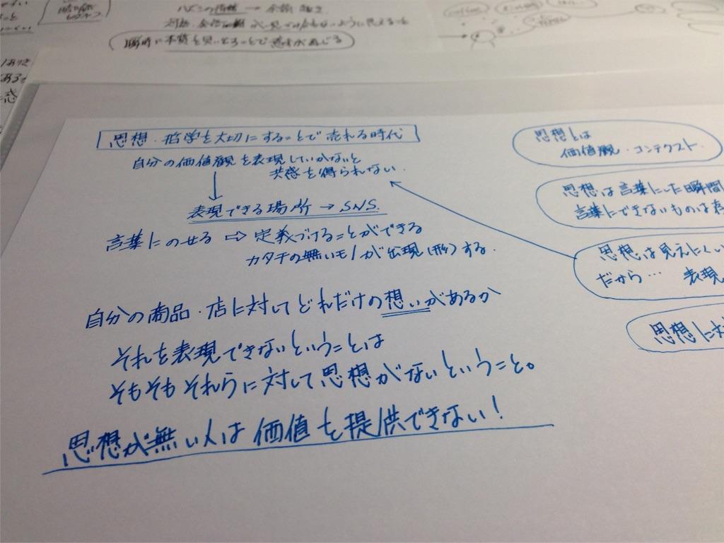 f:id:mika-shimosawa:20160630162133j:image