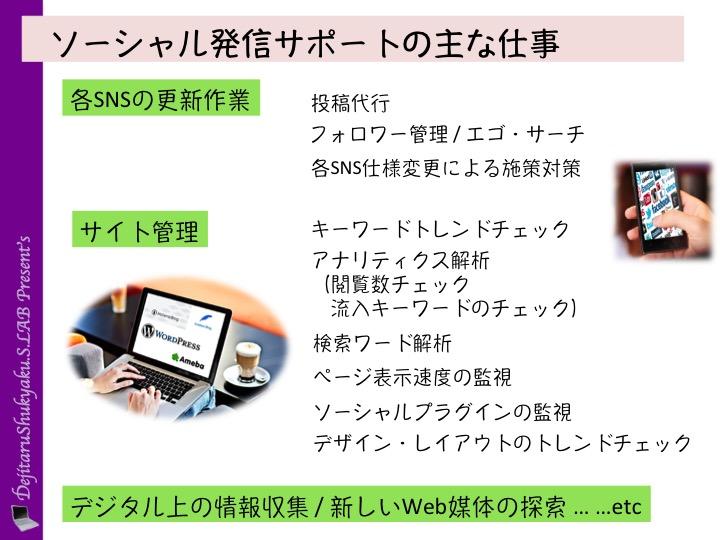 f:id:mika-shimosawa:20160703214020j:plain
