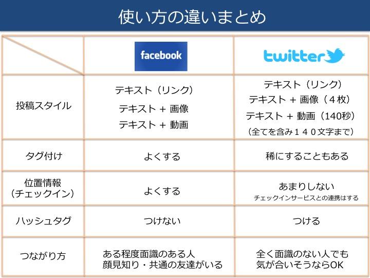 f:id:mika-shimosawa:20160818191337j:plain