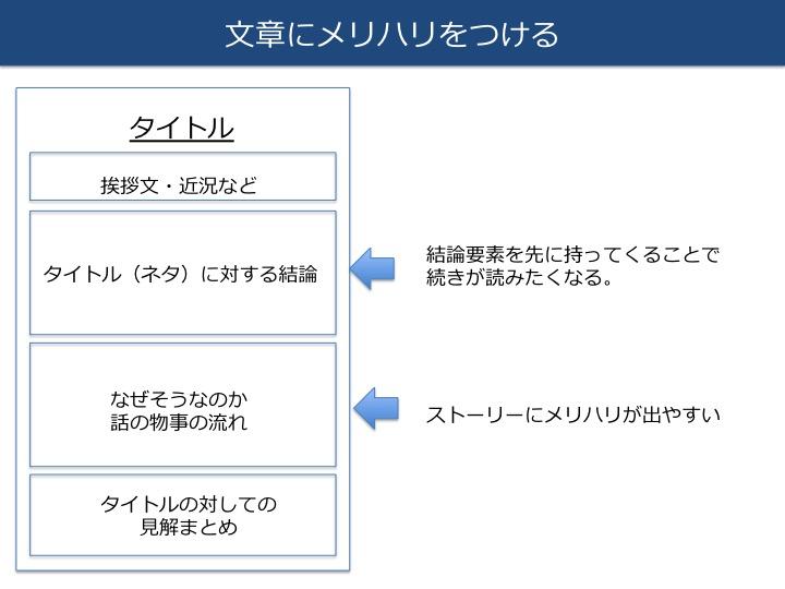 f:id:mika-shimosawa:20160819115247j:plain