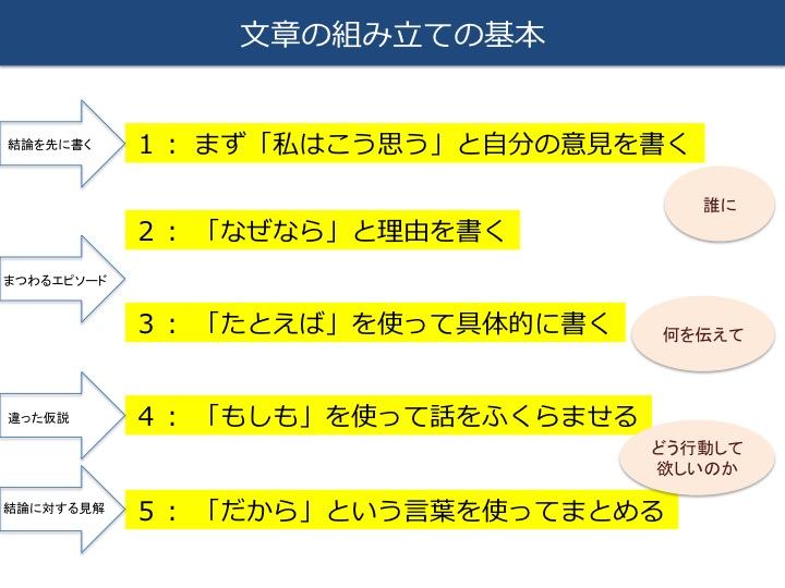f:id:mika-shimosawa:20160819115255j:plain
