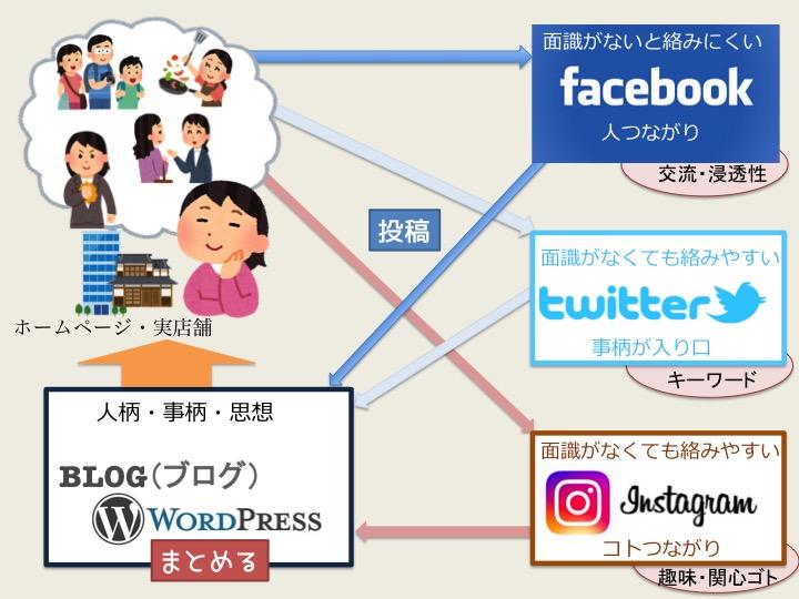 f:id:mika-shimosawa:20160912170309j:plain