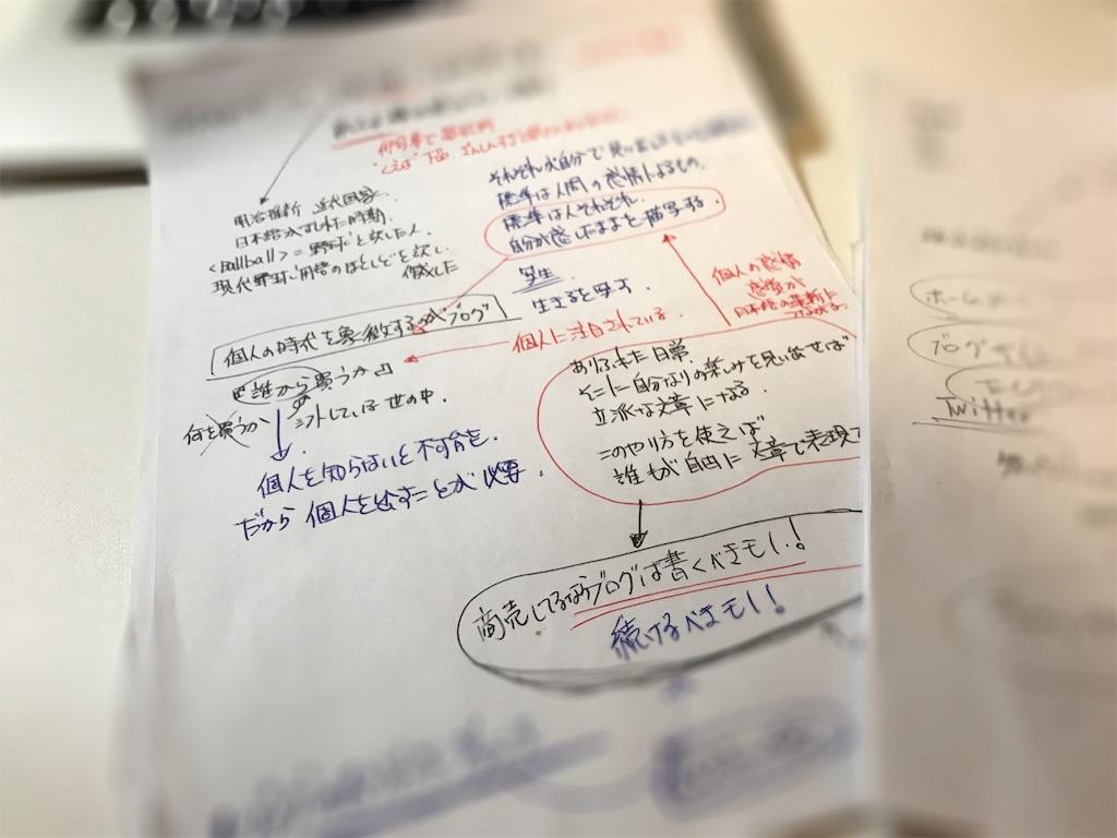 f:id:mika-shimosawa:20170106232625j:image