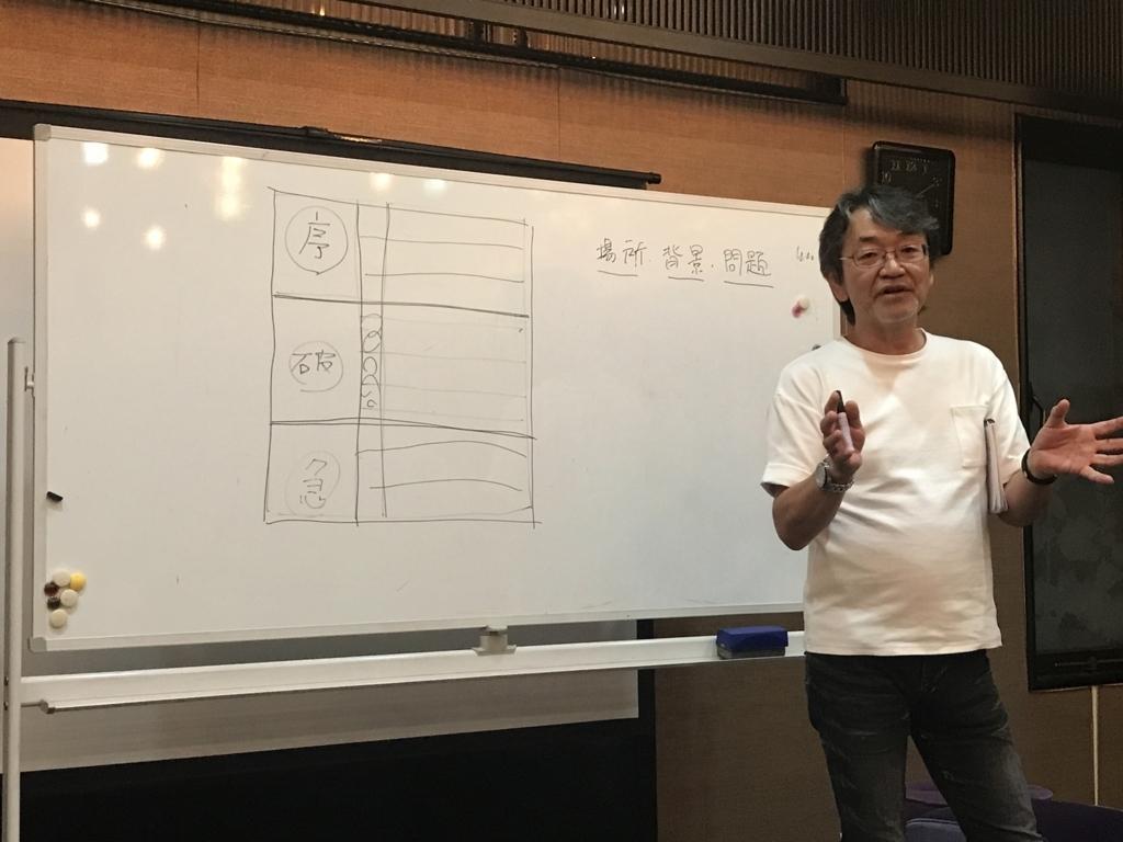 f:id:mika-shimosawa:20170912210747j:plain