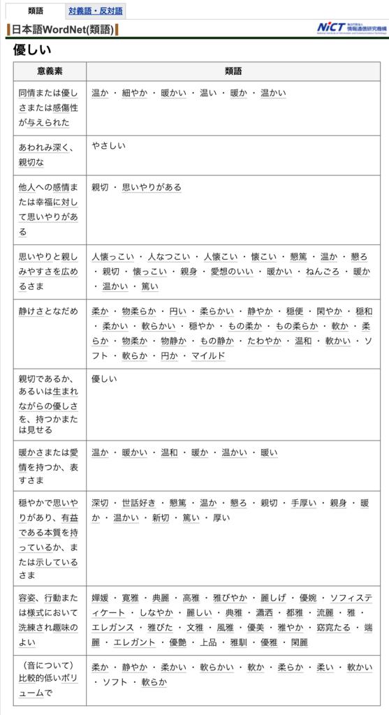 f:id:mika-shimosawa:20190108114949p:plain