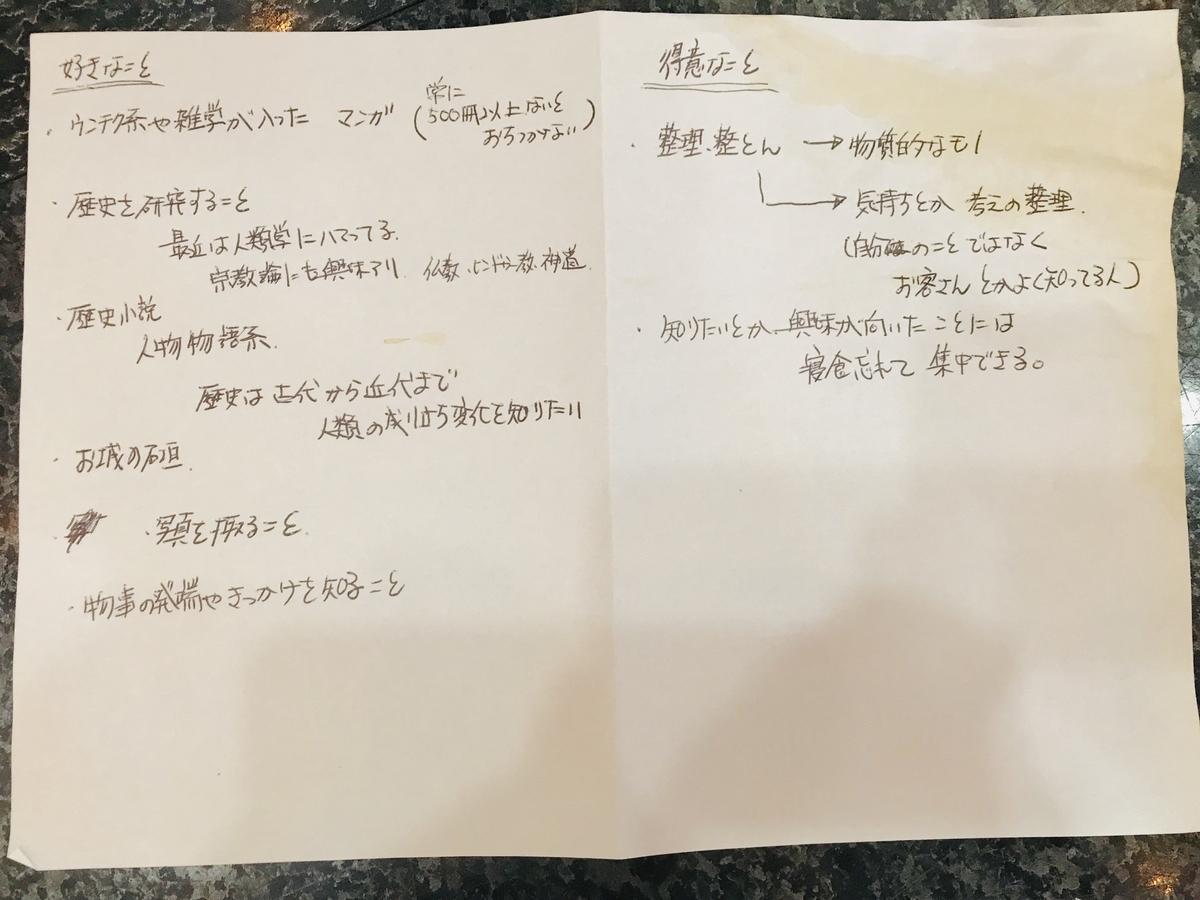 f:id:mika-shimosawa:20190320155341j:plain
