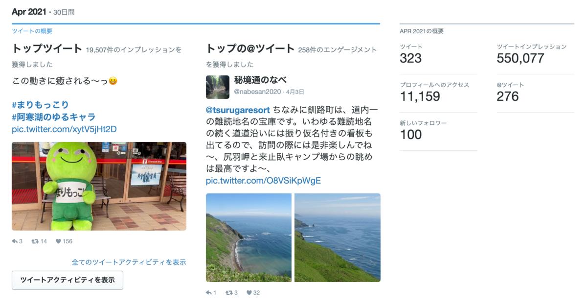 f:id:mika-shimosawa:20210506102212p:plain
