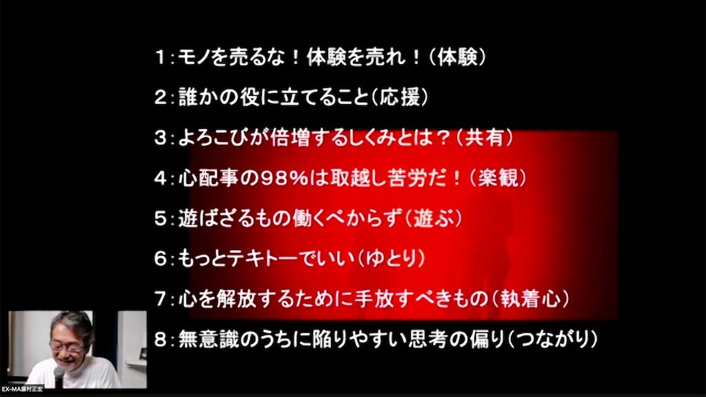 f:id:mika-shimosawa:20210828211458p:image