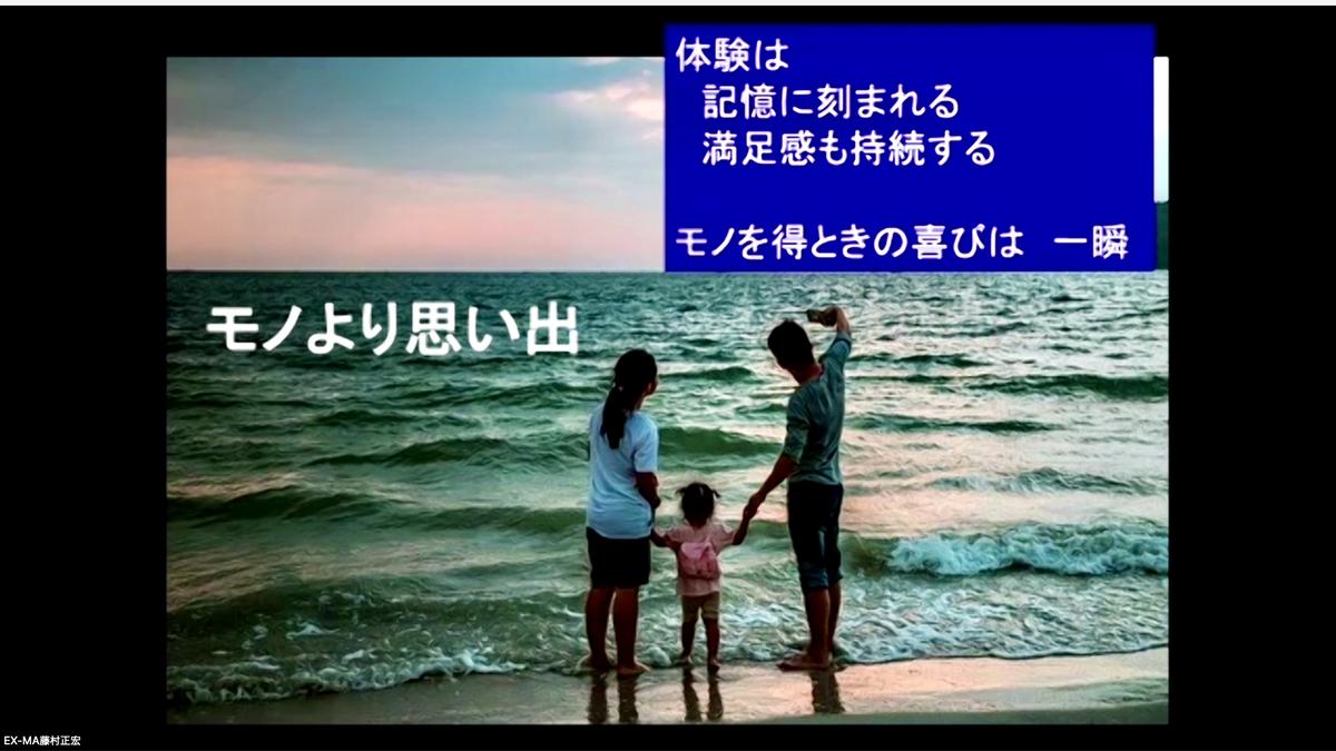 f:id:mika-shimosawa:20210829105407p:plain
