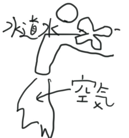f:id:mika_ishii:20180303182735j:plain