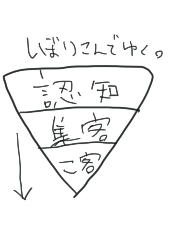 f:id:mika_ishii:20180309222916j:plain