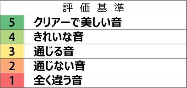 f:id:mikachanko4281196:20161123220726j:plain
