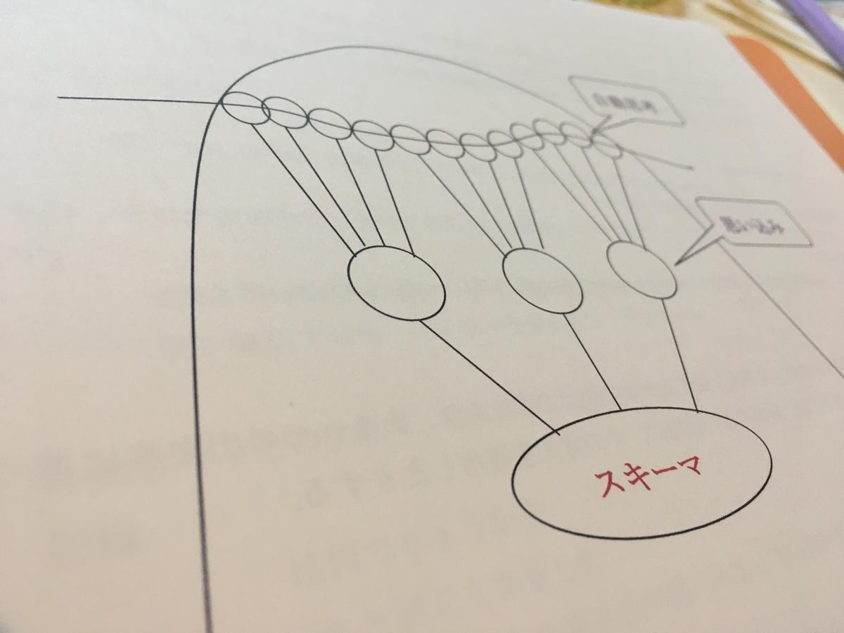 f:id:mikachi_n:20200509154247j:plain