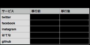 f:id:mikaji:20170116141242p:plain